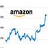 Amazon povečuje tržni delež in krepi moč svoje mreže